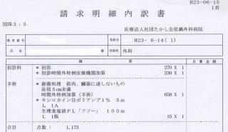 Fig. 2 - punctaj (urgenţă)