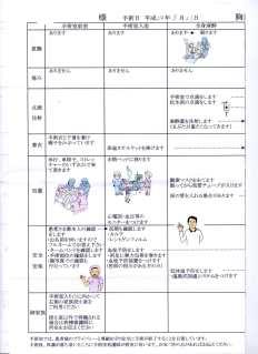 10-Schema chirurgie 01